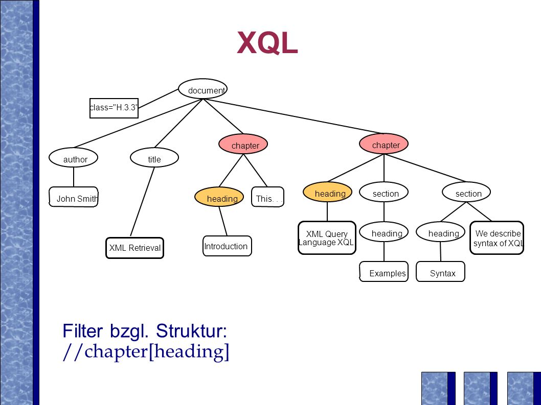 XQL Filter bzgl. Struktur: //chapter[heading] document class= H.3.3